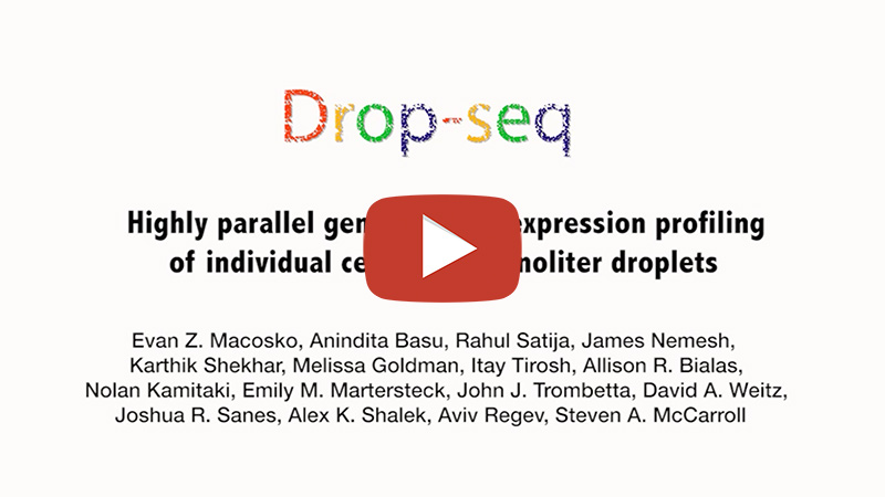Drop-seq: Droplet barcoding of single cells